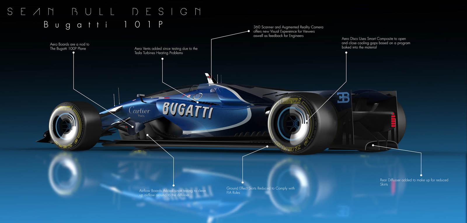bugatti формула 1