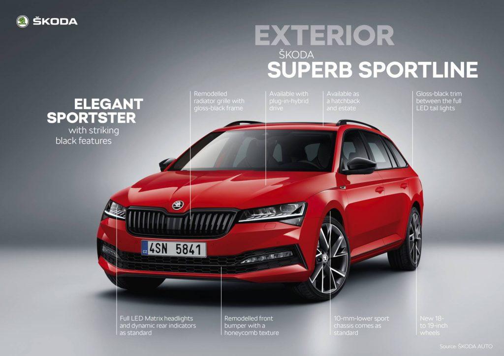 Superb Sportline