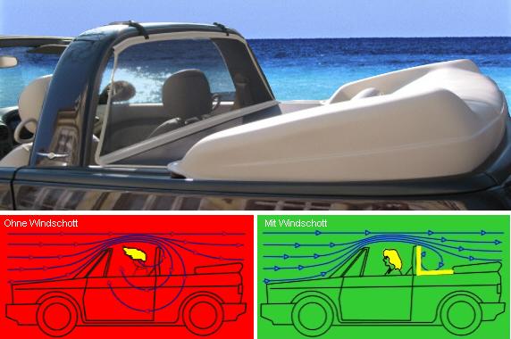 дефлектор за кабриолети